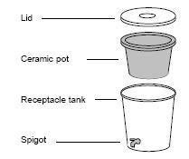 diy water filter purifier - Ceramic Water Filter