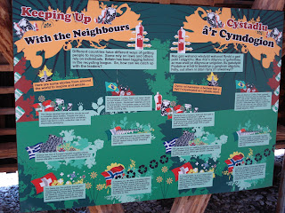 Recycling Board at the Centre for Alternative Technology in Wales