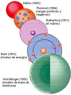 Ciencias Física 2 2012