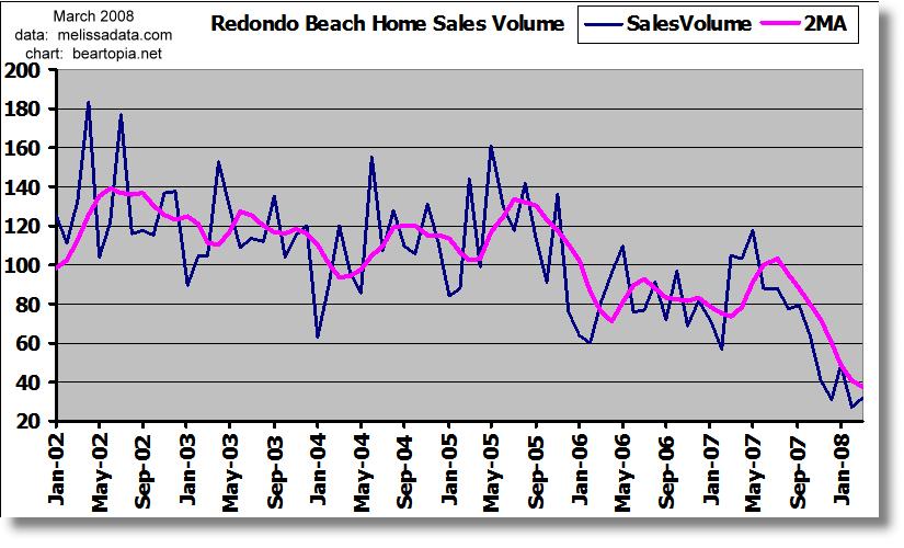[redondo-beach-combined-svol.png]