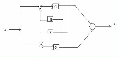 ELECTRICITY: APCPDCL question paper 2010