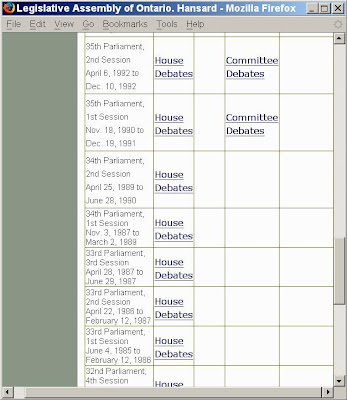 Ontario Hansard Index, showing calendar dates