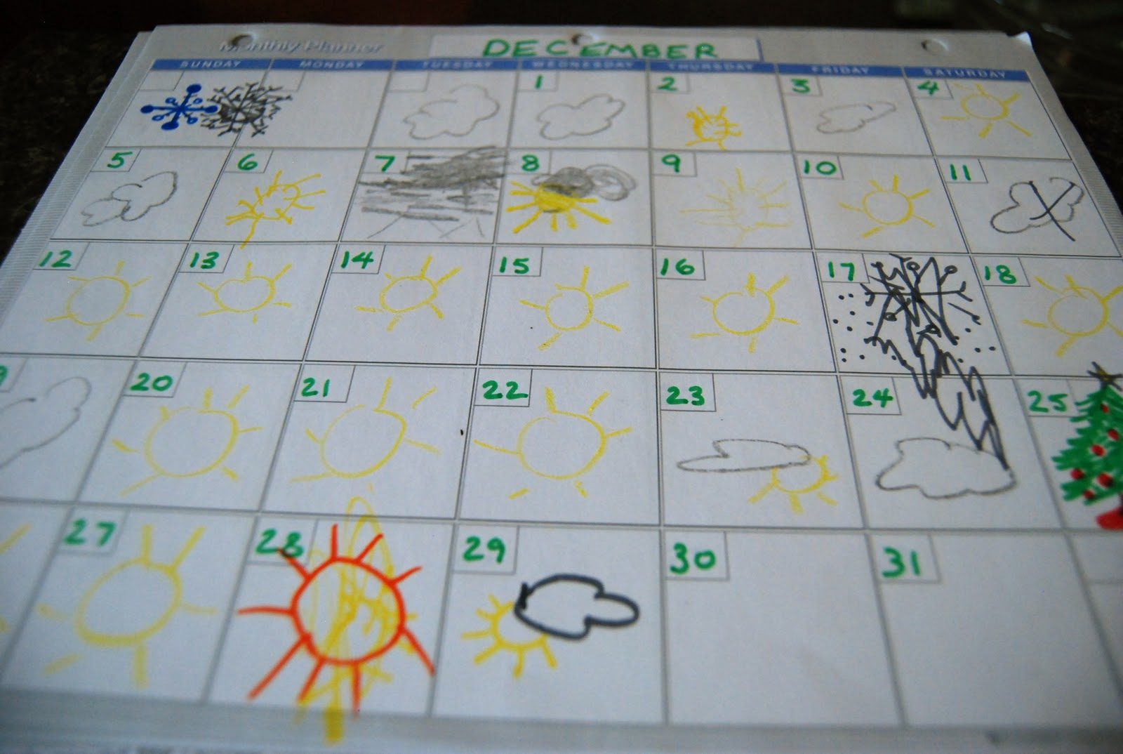 Preschool Science The Weather
