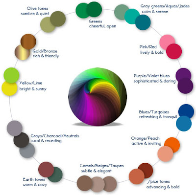 Take colour inspiration from your environment - Color wheel for decorating ...