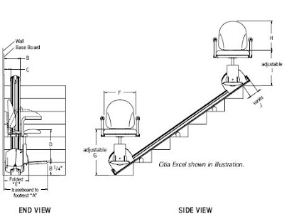 Acorn Stair Lift Installation Manual download free