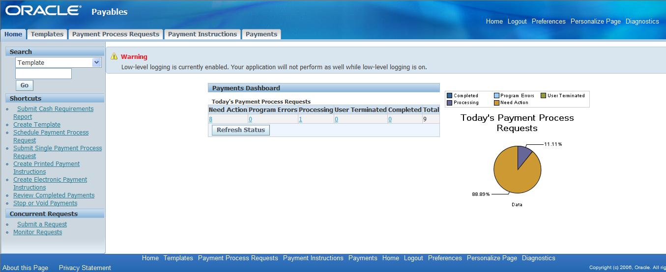 Oracle Applications R12 Payment Process Request Ppr In Payment Manager