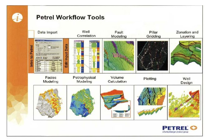 Petrel Software Crack - xilusalley's blog