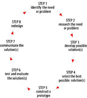 Shunt Breaker Wiring Diagram 25 Area Brain Diagram Wiring