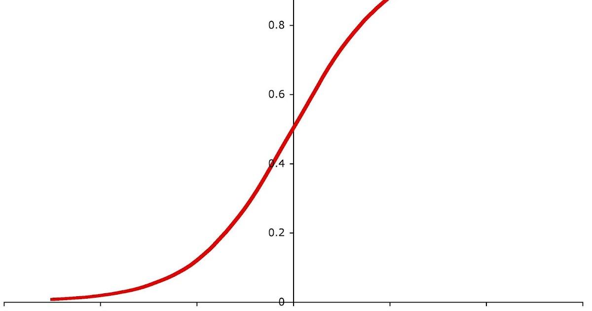 Lotsa 'Splainin' 2 Do: Wednesday Math, Vol. 71: The