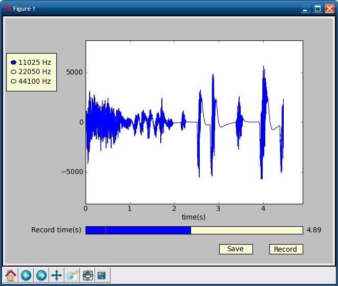 climb blog: PyAudioとmatplotlibで録音アプリ作った