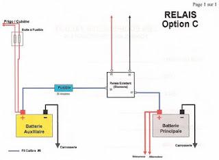 diagramme relais  #3
