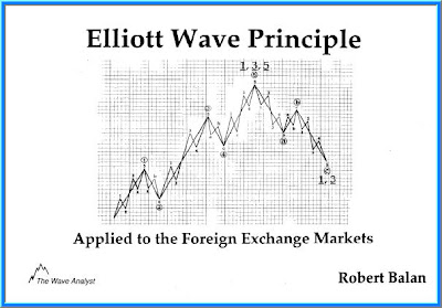 Forex trading with the elliott wave theory