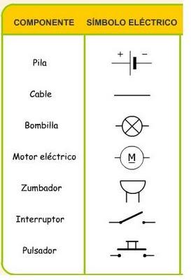 El Sobre Eléctrico ElectricidadCuestionario La Circuito QdrstCh