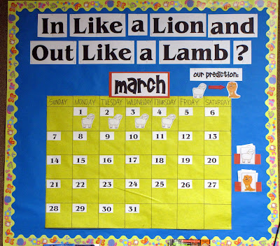 March Weather Graphing Bulletin
