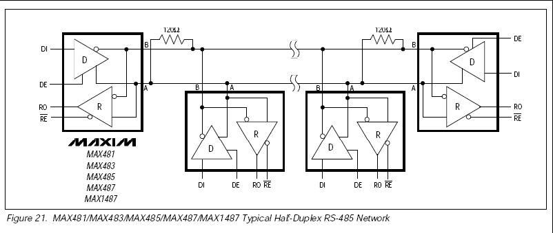 elektronika dan instrumentasi  2010