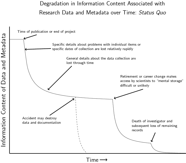how to change pdf metadata