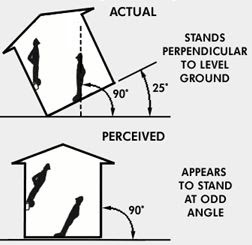 diagram explaining a Mystery Spot house illusion