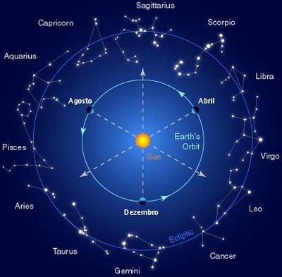 Image result for imagem da constelacao de aries
