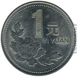 Gambar Uang Logam China Jual Koin Mata Uang Kuno 1 Yuan China Tahun 1994 1995