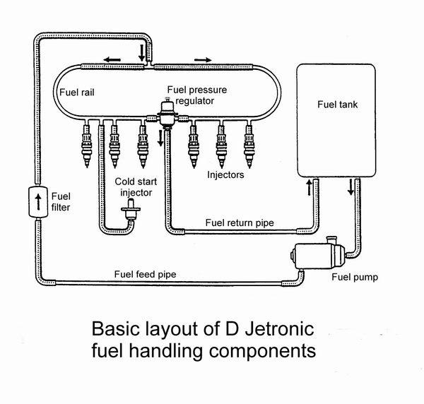 2008 Ez Go Gas Wiring Diagram Car Review Car Pictures Car Wallpapers Jaguar V12