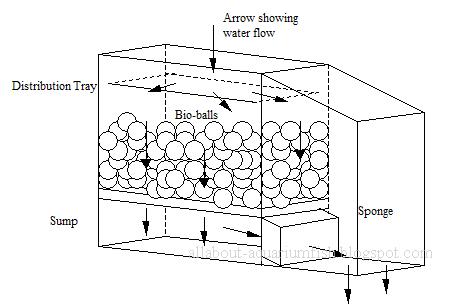 Fish Tank Pump Fish Tanks For Sale Wiring Diagram ~ Odicis