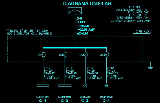 Victor Molina Ingenier 237 A El 233 Ctrica Diagrama Unifilar