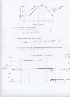 AP Physics: 1D Test Review (1-2a)