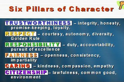 Printables Six Pillars Of Character Worksheets six pillars of character worksheets abitlikethis miss jacobsons music character
