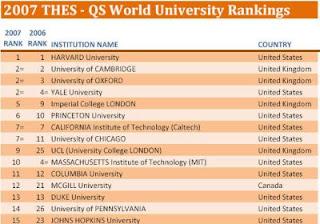 ... Different countries in List; NUS 33; NTU 69 - Kuala Lumpur - Zimbio