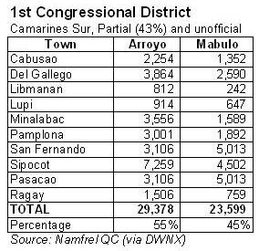 Planet NAGA » Updates from the 1st District