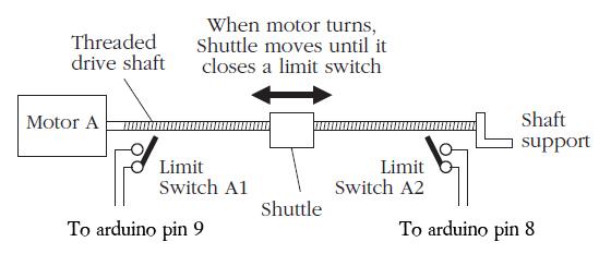 arduino   rkl298   limit switches