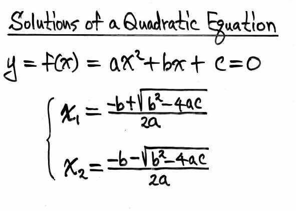 Algebra 2: Week 16 Overview