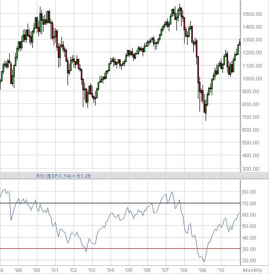 Usd Inr Exchange Rate Trend