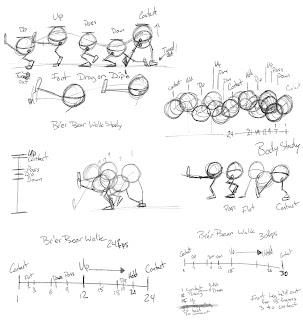 Zach Bova Character Animator: Personality Walk Sketches
