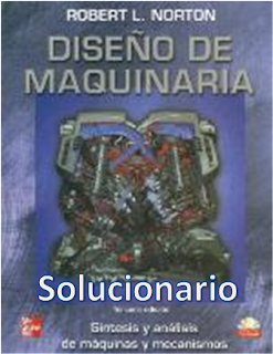 Solucionario: Diseño de Maquinaria, 3ra Edición – Robert L. Norton