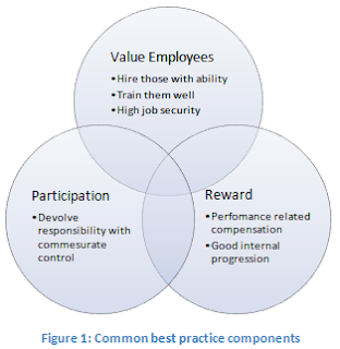 human resource strategy proposal for bp Hrm strategic plan ku human resource management (hrm) strategic plan industry best practices our commitment to always looking for ways to improve end-user.