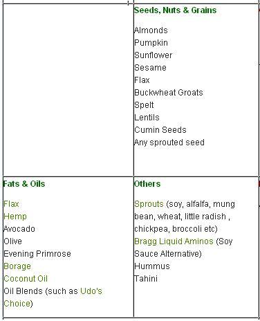 Mengenal Diet Alkaline, Manfaat dan Cara Melakukannya