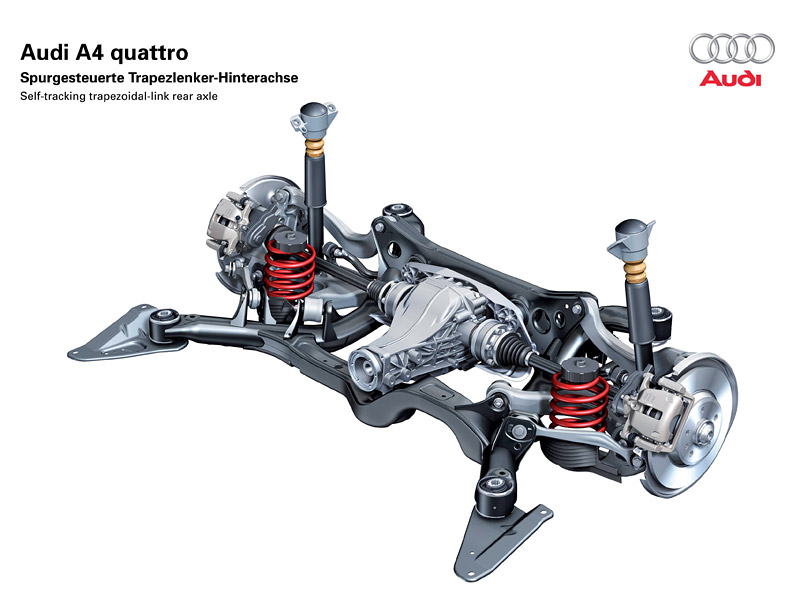 2003 Audi A4 Engine Diagram Rule Bilge Pump Wiring A4,a3 Body And Reinforcements   Photoshop Tuning- Virtual Tuning