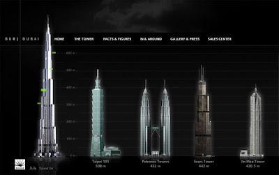 Il grattacielo piu alto del mondo il vagabondo for Il grattacielo piu alto del mondo