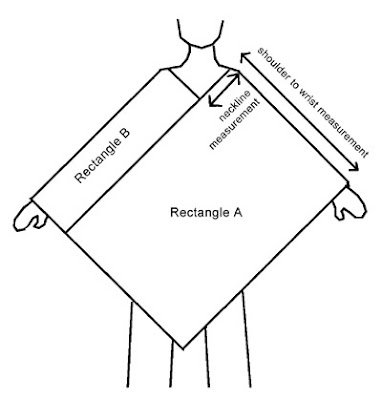 Rectangle A is really big. It drapes all the way around, hanging over