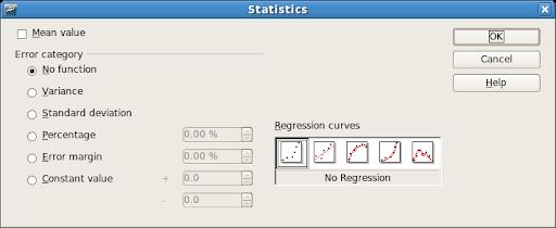 OpenOffice.org Chart 2.4.0: statistics dialog box