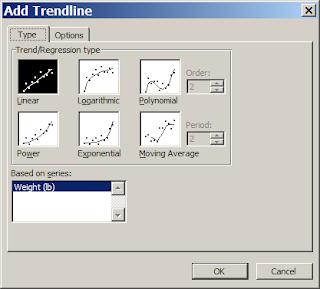 Excel 2003: Add Trendline