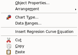 OpenOffice.org 2.4.0 Chart: context menu