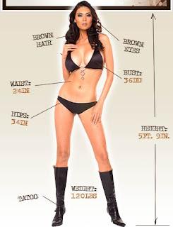 Tera Patrick measurements