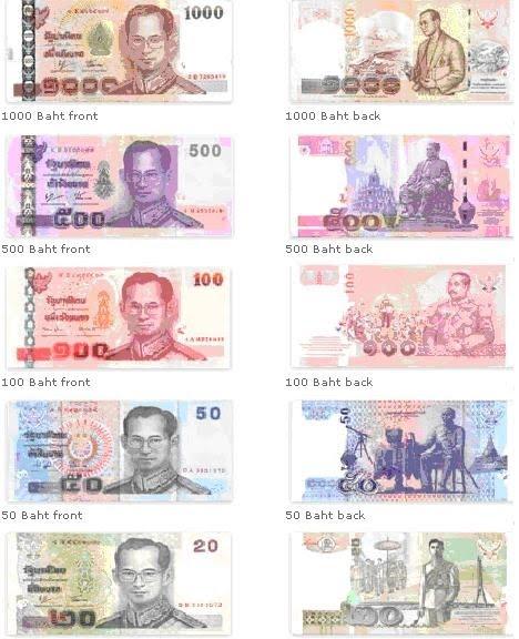 Baht Per 1 Us Dollar Http Www Thailandoutlook Thailandoutlook1 About Thailand Thailandlife All Thai Money Html