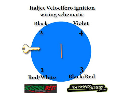 italjet velocifero ignition wiring diagram thescooterscoopi got a call the other day from someone with a velocifero it was given to the guy and it only had 100 miles on odometer but the key was broken off in