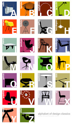 E is for Eames