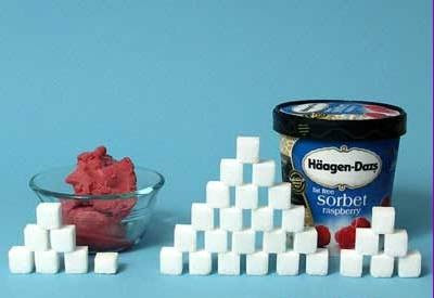 Sugar Content by cubes