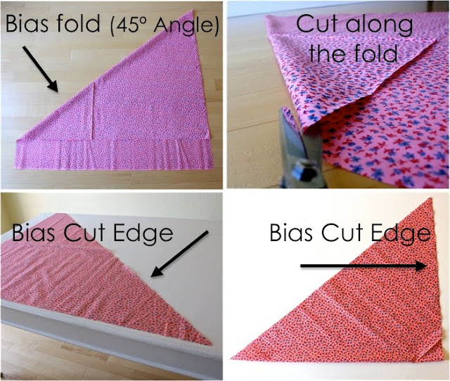 d07698bc70c0 And finally, fold the triangle down one more time, along the bias edge.  Again the only purpose here is to make the fabric smaller and easier to cut.