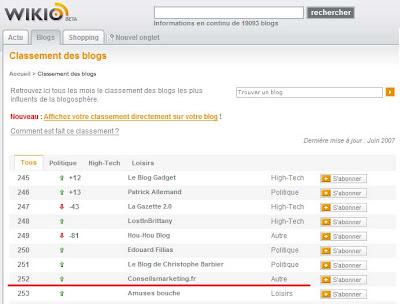 ConseilsMarketing.fr classé 252ème blog français ! 1